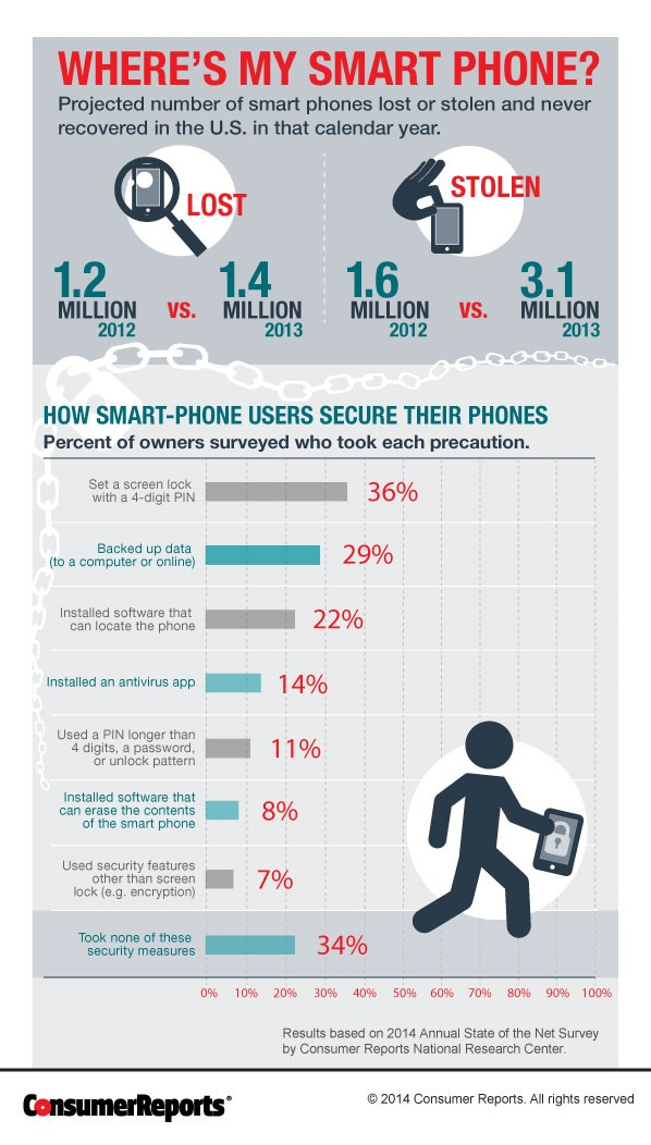Mobile Devices content graphic